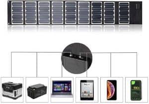 Sunkingdom Solar Panel Charger