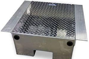 Iconic MetalGear Battery Box